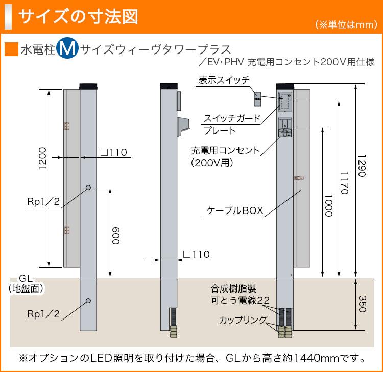 サイズの寸法図