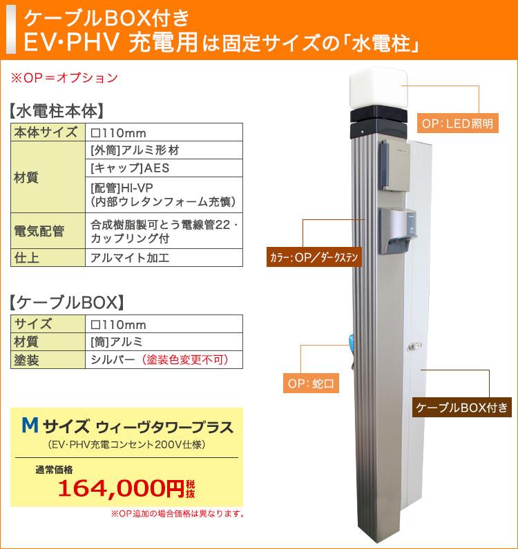 ケーブルBOX付きEV・PHV充電用は固定サイズ