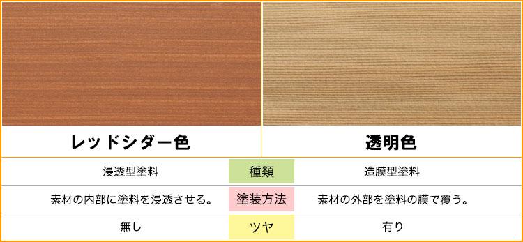 木のフレーム・塗装色