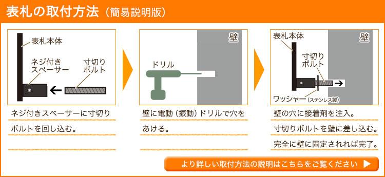 表札の取付方法(簡易説明版)